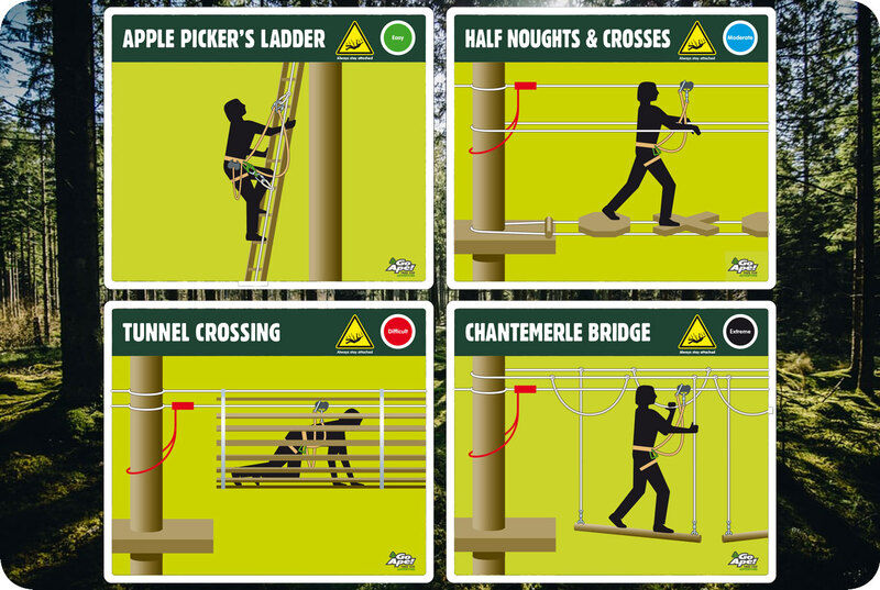 Go Ape obstacle explanation signs by Drydesign